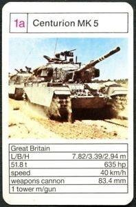 Tank Top Trumps card