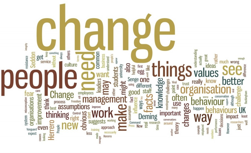 a look at the positive effects of the inevitable changes in the workplace 1 positive thinking principle  we cannot change the inevitable the only thing we can do is play on the one string we have, and  building positive attitudes in.