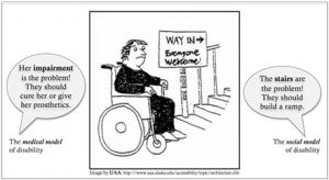 "A wheelchair-user facing a post with the slogan ""way in"" before a flight of stairs"