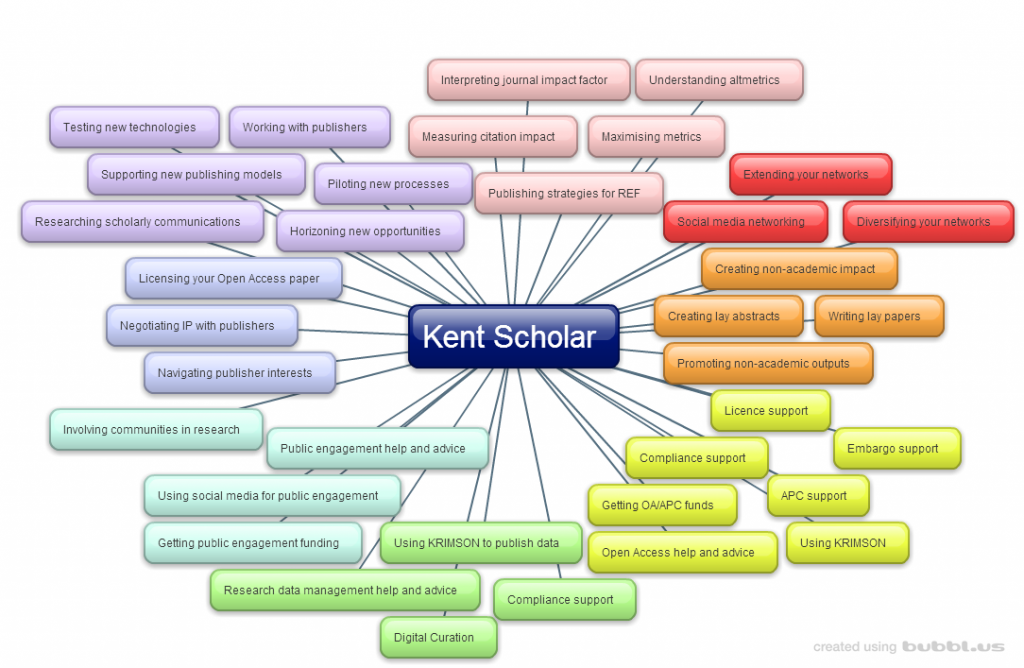 kent-scholar