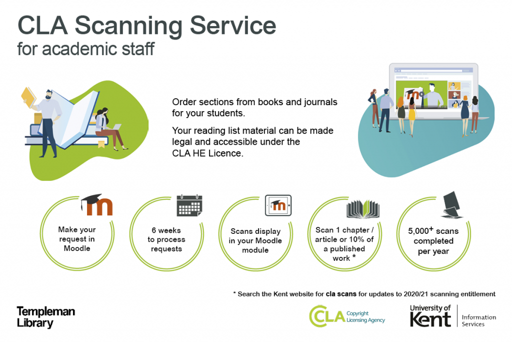 CLA scanning service for academic staff