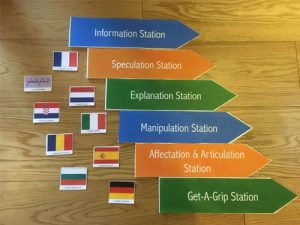 Signage for the Me, Human research stations