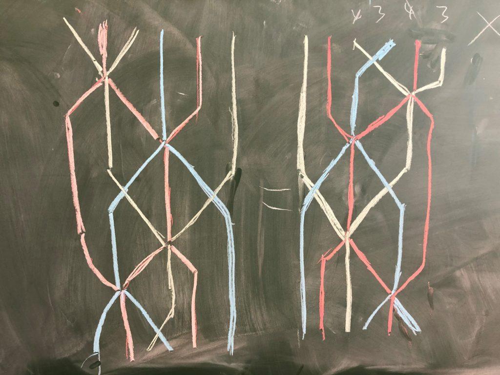 kronecker and plethysm coefficients