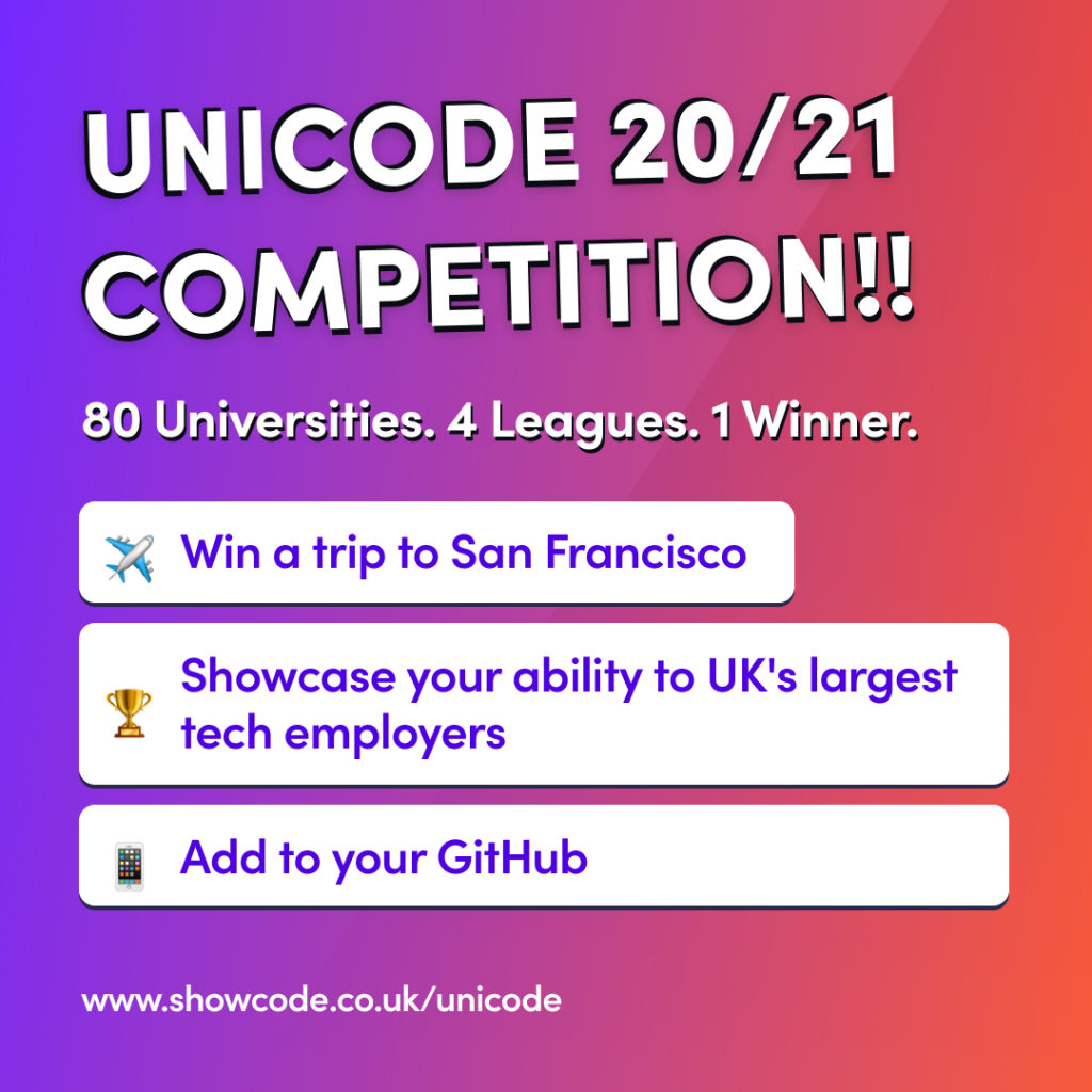 Unicode 20/21 competition
