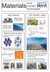 Chemistry Challenge Materials Poster