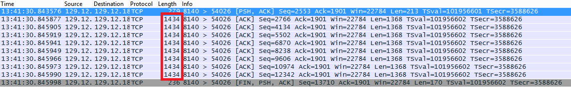 Stalled SCP and Hanging TCP Connections – Unseen IT