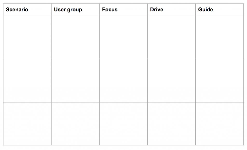 user scenarios worksheet example