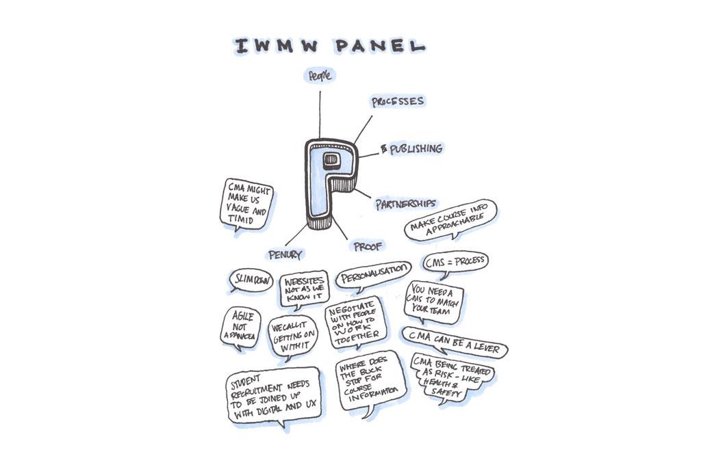 IWMW 16 Sketchnote - IWMW Panel